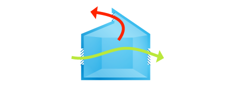 Installing windows up high create a Thermal Chimney Effect